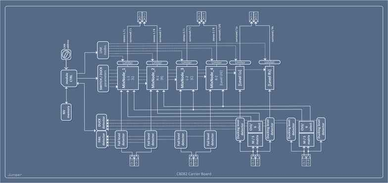 C8082 Switch Over / Ducker  Block Diagram